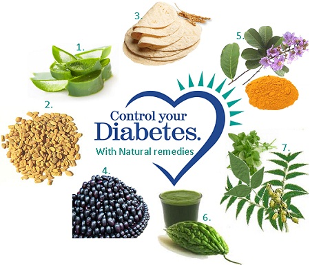 Safe and Proven Natural Cure For Diabetes
